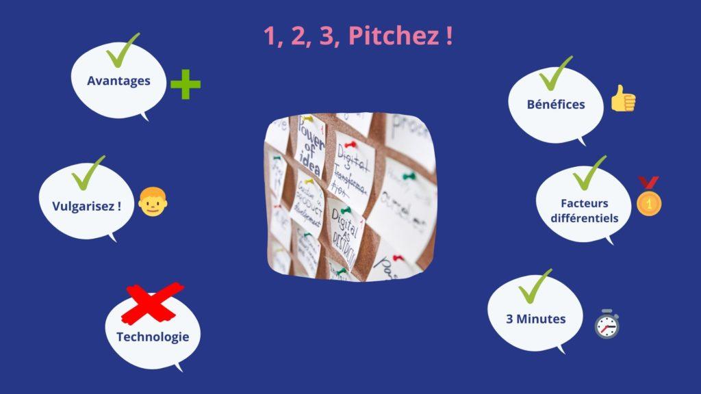 Les techniques du pitch, serkel 360 degrés créative, serkel spécialiste de la communication technologique